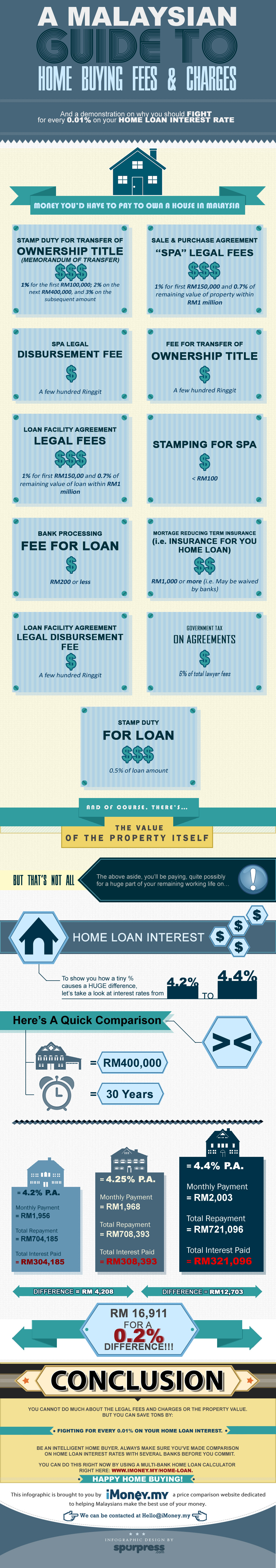 Home-Buying-Infographic-Revision-3-Eng-Highres