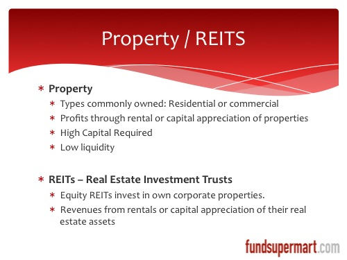 Property and REITs