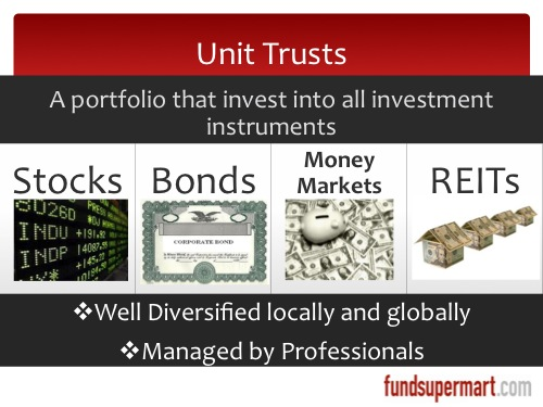 What's unit trust