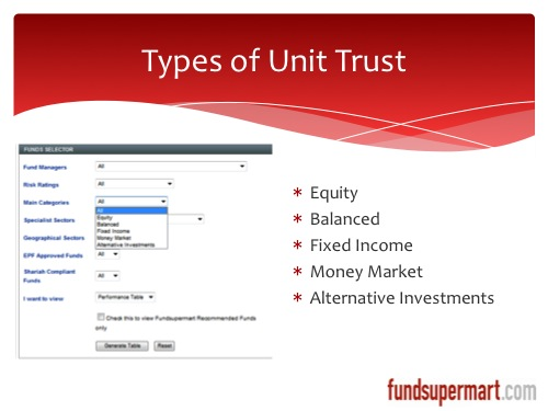 Types of Unit Trust
