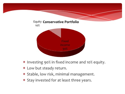 Conservative Unit Trust Portfolio
