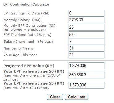Tangerine retirement calculator salary per hour