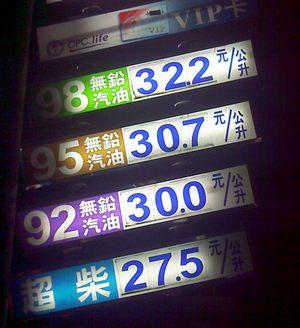 Taipei Petrol Price