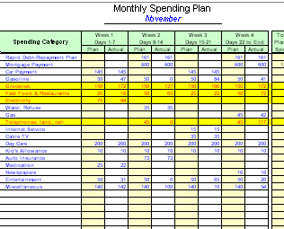 managing personal finances spreadsheet