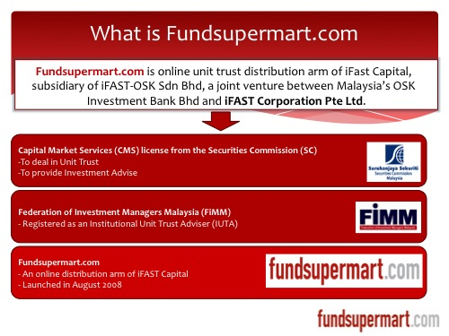 What's Fundsupermart