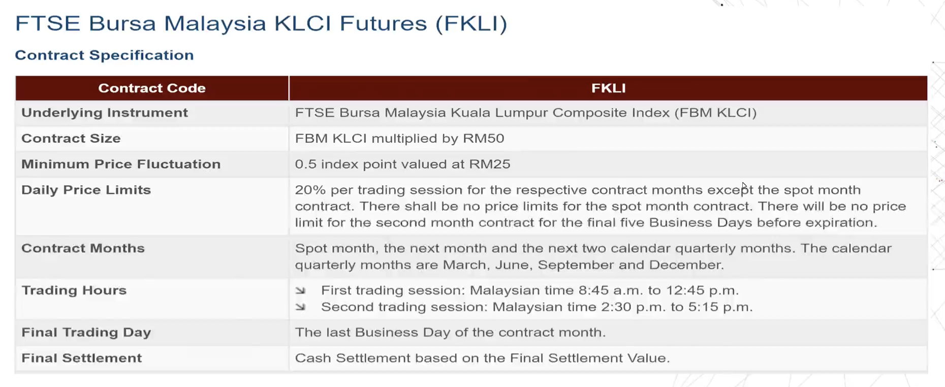 Futures 101: Five Things You Need to Know About Futures Contracts in Malaysia