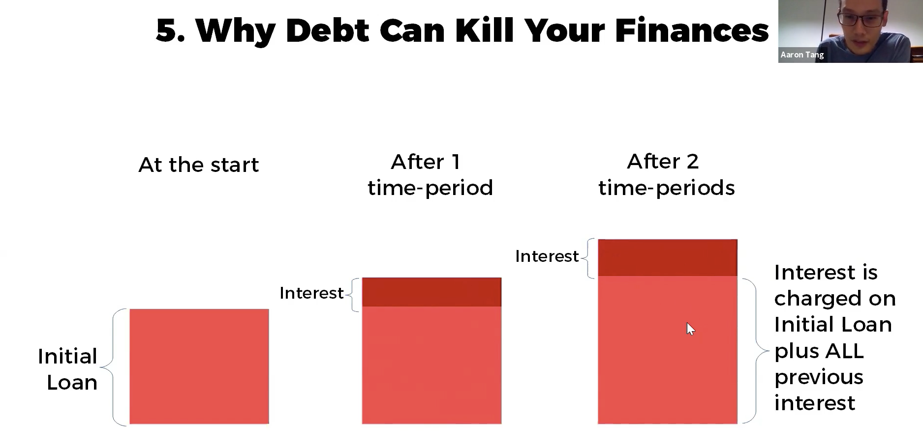 Personal Finance & Money in 9 Diagrams