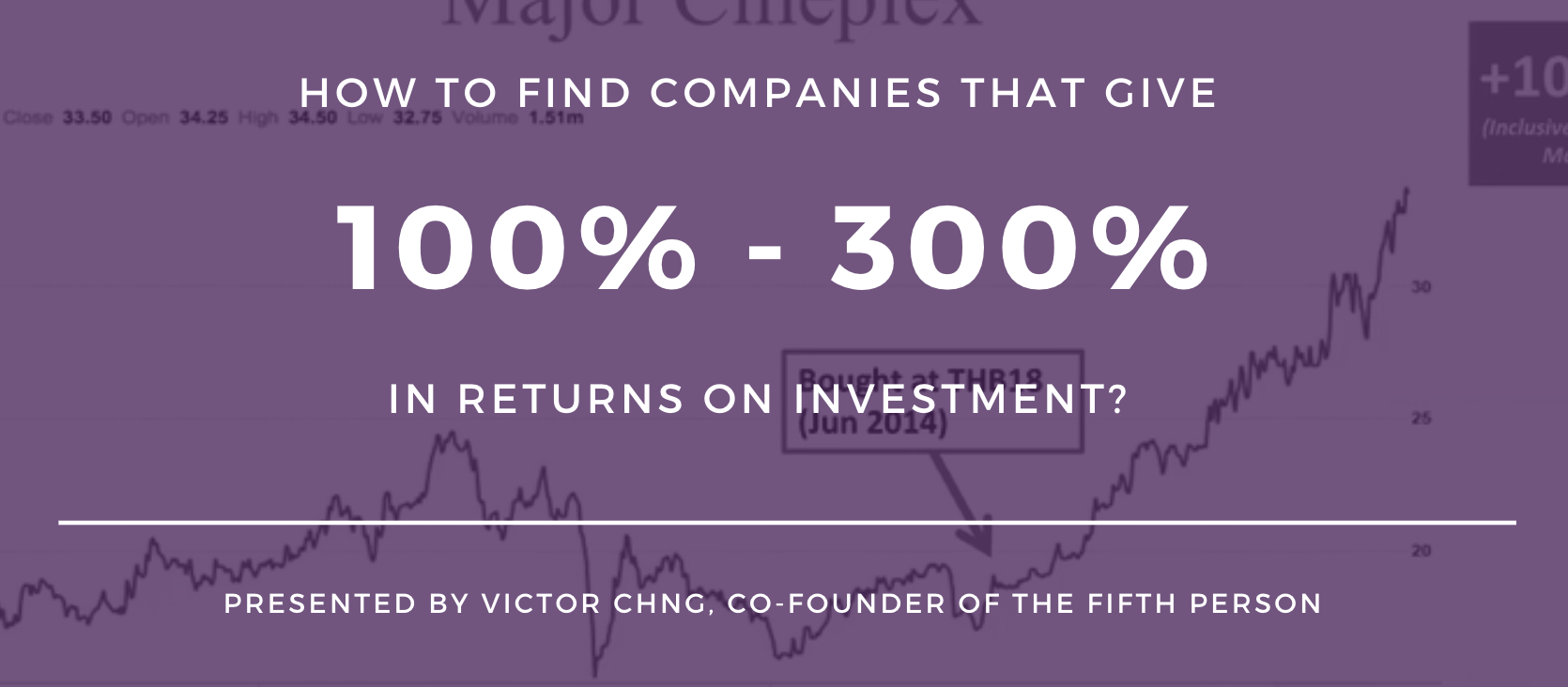 How to Find Companies that Give You 100% – 300% Returns on Your Investment?