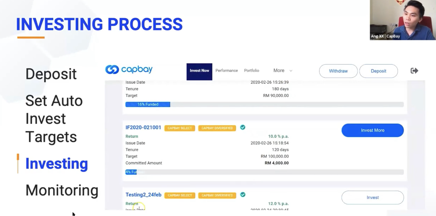 CapBay: How to Earn Attractive Returns via P2P Financing on Supply Chain