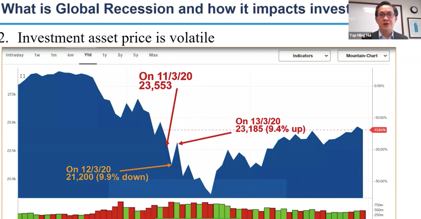 8 Fatal Investment Mistakes To Avoid in a Global Recession