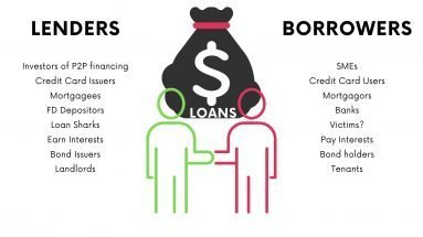 Lenders and Borrowers relationship